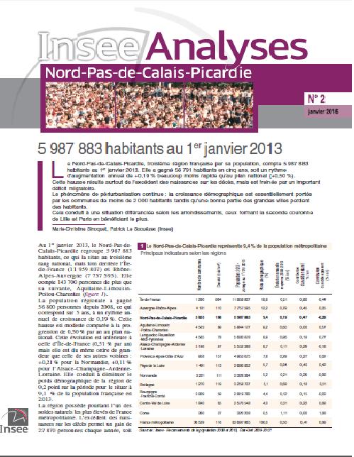 population-1er-janvier-2013