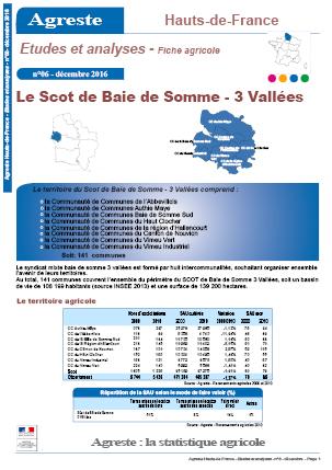 SCOT-BAIE-DE-SOMME