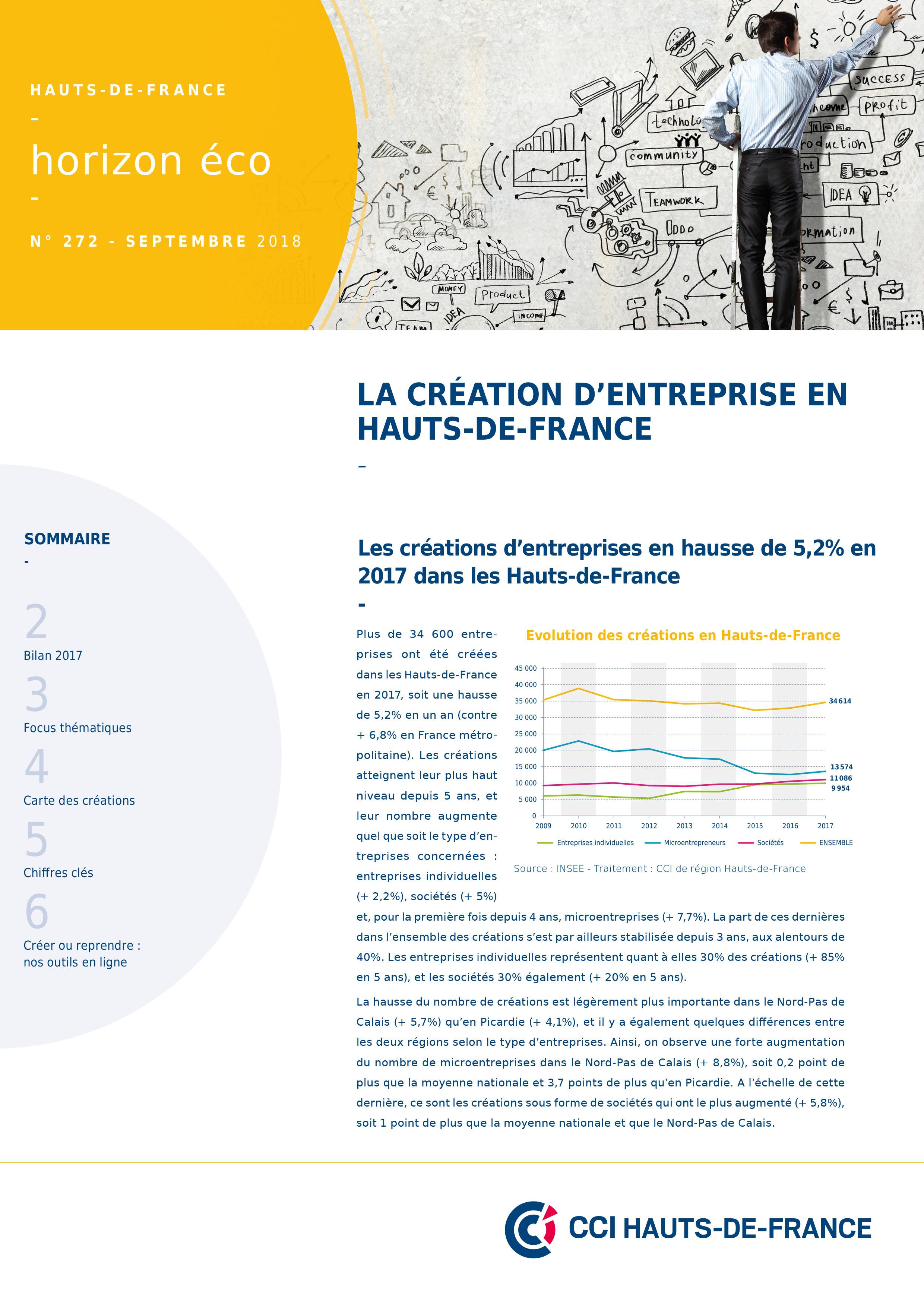 Creation entreprises 2018 page couv