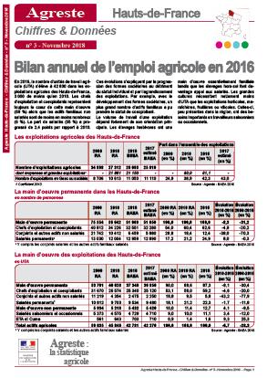 emploi-2016