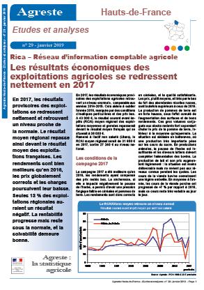 RICA2017