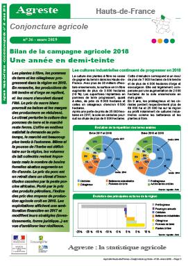 Bilan-agricole2018