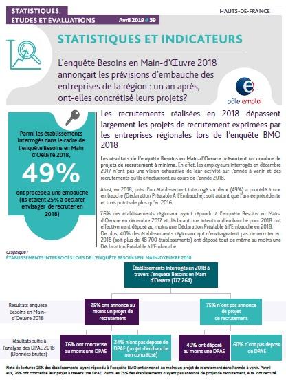 Concrétisation_BMO2018