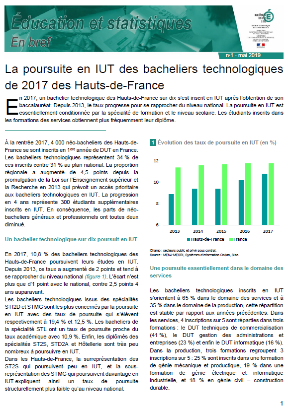 Bac Techno - IUT 2017
