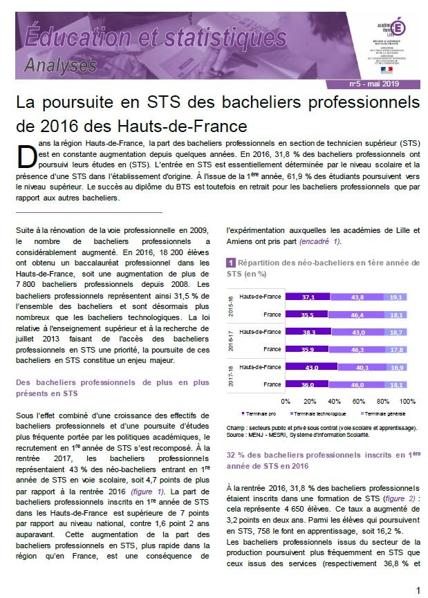 Bac pro - STS 2016