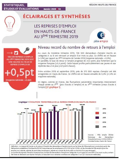 Reprise_Emploi_3T19