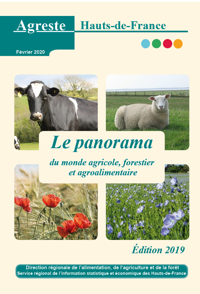 Panorama du monde agricole, forestier et agroalimentaire
