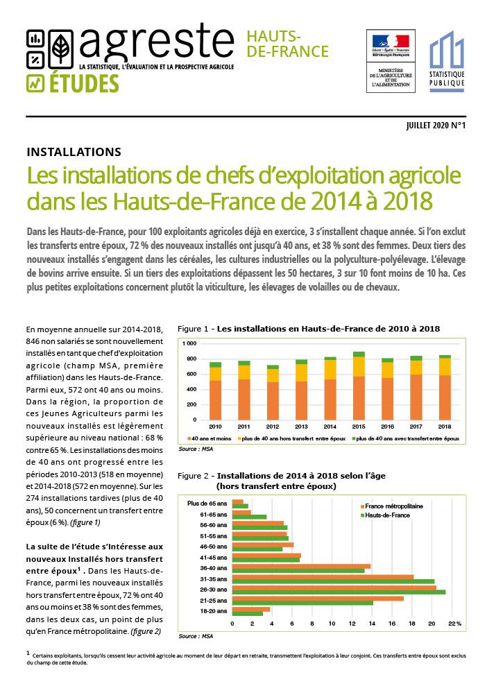 Les installations de chefs d'exploitation agricole dans les Hauts-de-France de 2014 à 2018