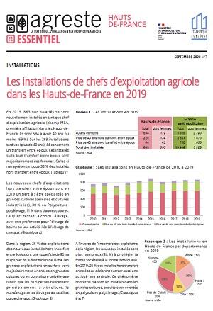 Les installations de chefs d'exploitation agricole dans les Hauts-de-France en 2019