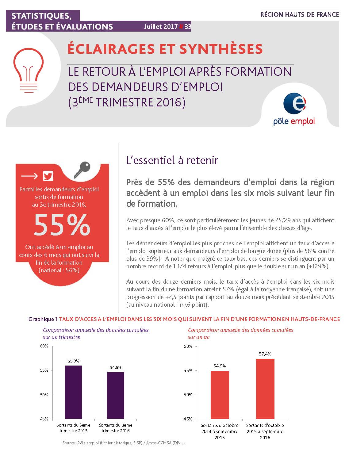 Acces_emploi_Formation_3T2016_Vdef2_Page_1